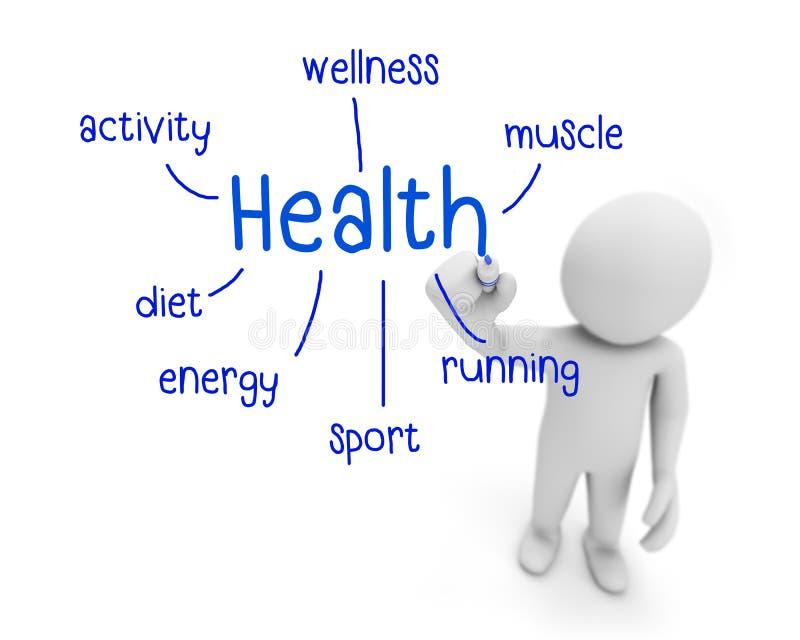 hälsa stock illustrationer