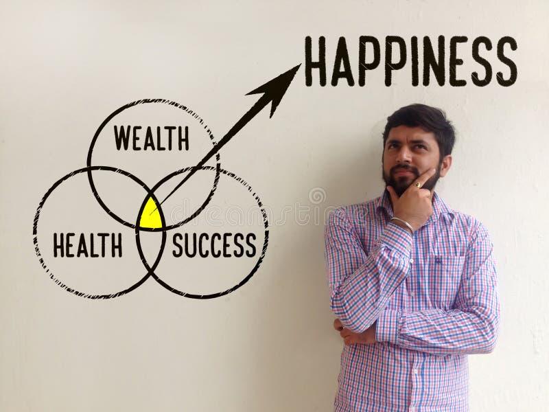 Hälsa, rikedom och framgång, som kombinerade, leder till lycka royaltyfri bild