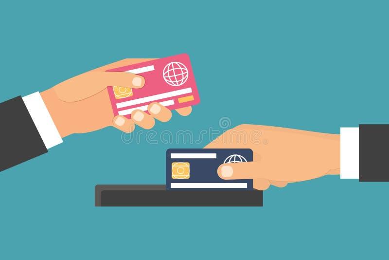 Download Hände, Die Geld, Plastikkarte Halten Austausch, Vektor Abbildung - Illustration von finanzierung, querneigung: 47100806