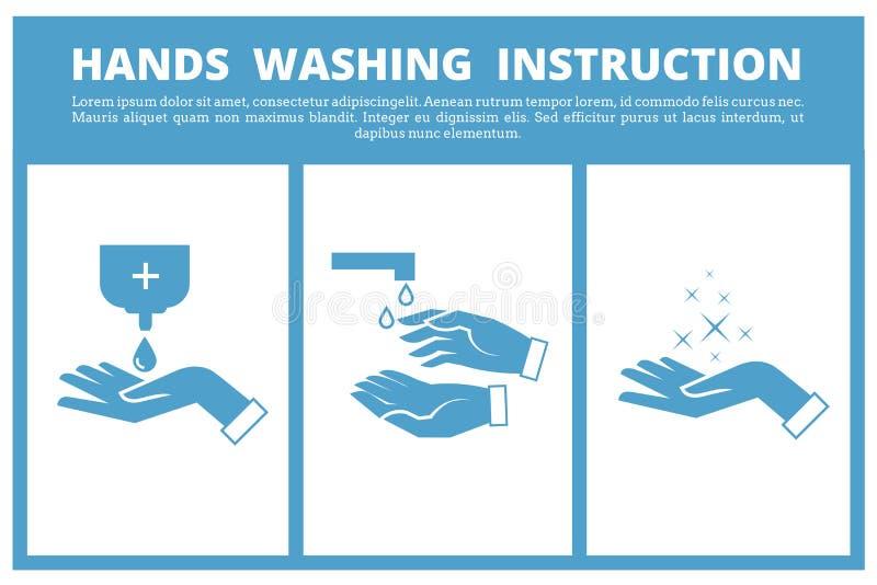 Händer som tvättar medicinsk anvisning royaltyfri illustrationer