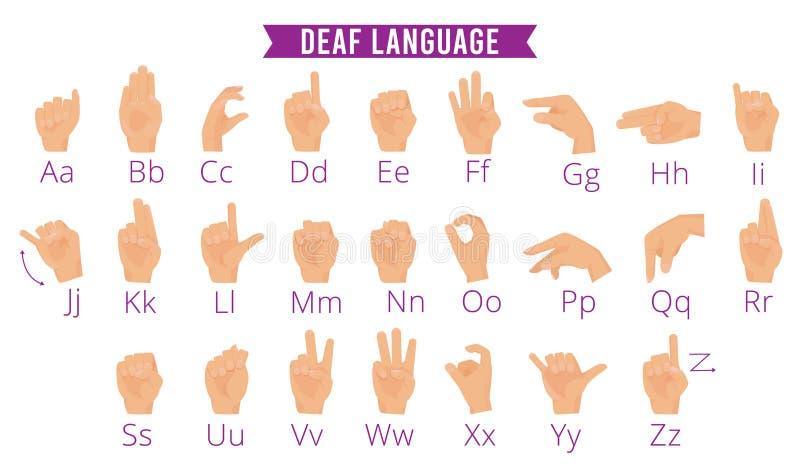 Händlersprache Behinderte Menschen Gesten Hände mit Zeig Finger Handzeichen Vektor-Alphabet für taube Menschen lizenzfreie abbildung