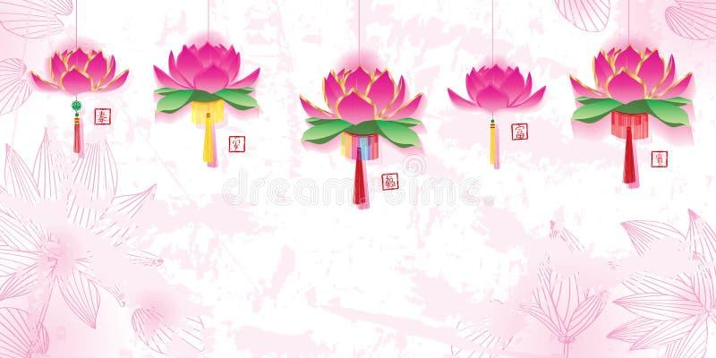 Hängender Fahneneffekt Lotus-Laterne vektor abbildung