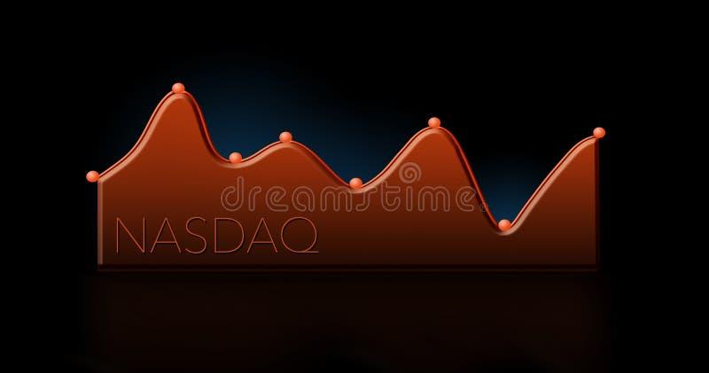 Här är ett modernt aktiemarknaddiagram, graf royaltyfri illustrationer