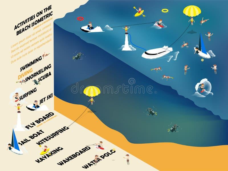 Härlig isometrisk grafisk design av sommaraktiviteter på stranden royaltyfri illustrationer