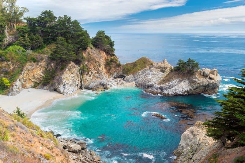 Härlig strand och nedgångar i stora Sur, Kalifornien royaltyfri bild