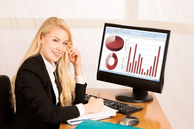 Härlig ung blond kvinna som arbetar på datoren i hennes kontor royaltyfria bilder