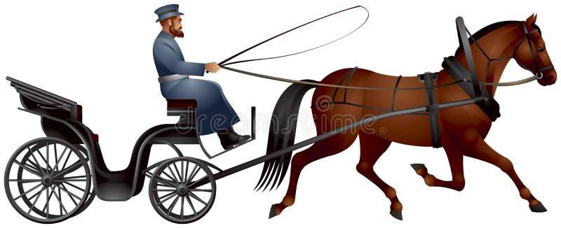 Hästvagn, izvozchik, kusk på droshkyen royaltyfri illustrationer