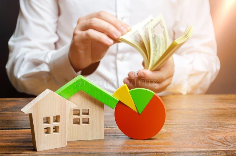 H?user mit Kreisdiagrammen und ein Mann, der Geld z?hlt Forschung des Immobilienmarkts und des Preistrends Budget, Instandhaltung stockbild