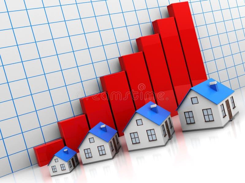 Häuser und Diagramm lizenzfreie abbildung