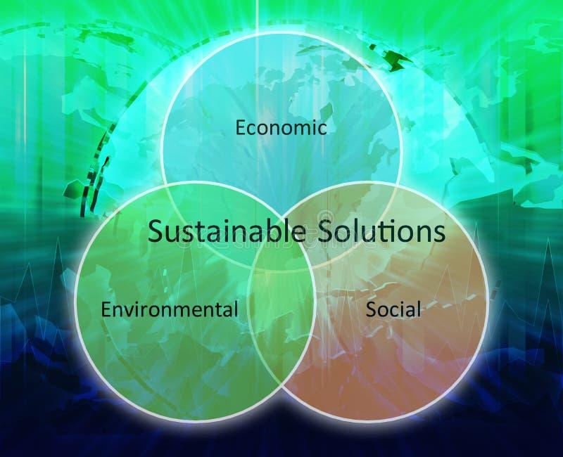 hållbara affärsdiagramlösningar royaltyfri illustrationer