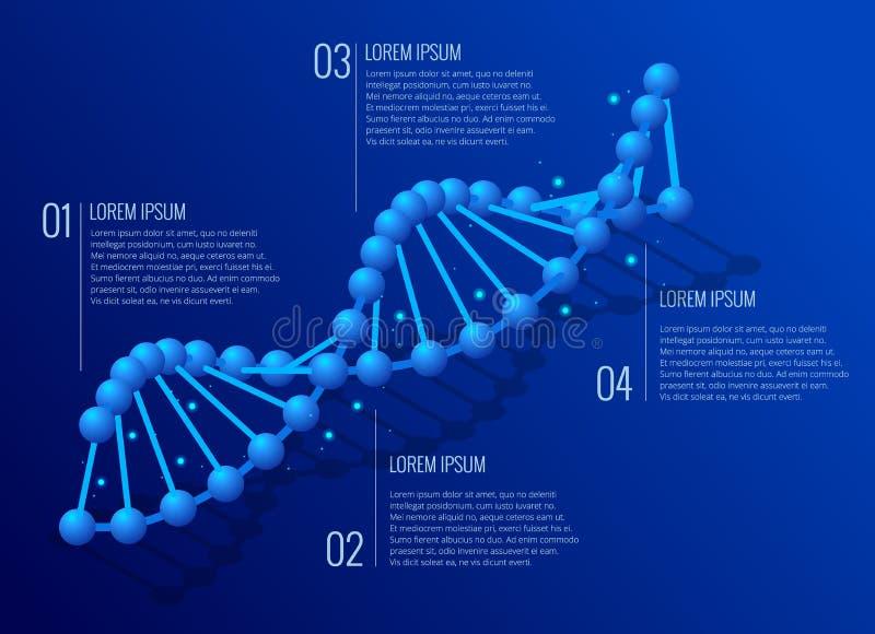 Hélice isométrique d'ADN, ADN analysant le concept Fond bleu de Digitals Innovation, médecine, et technologie Résumé illustration libre de droits