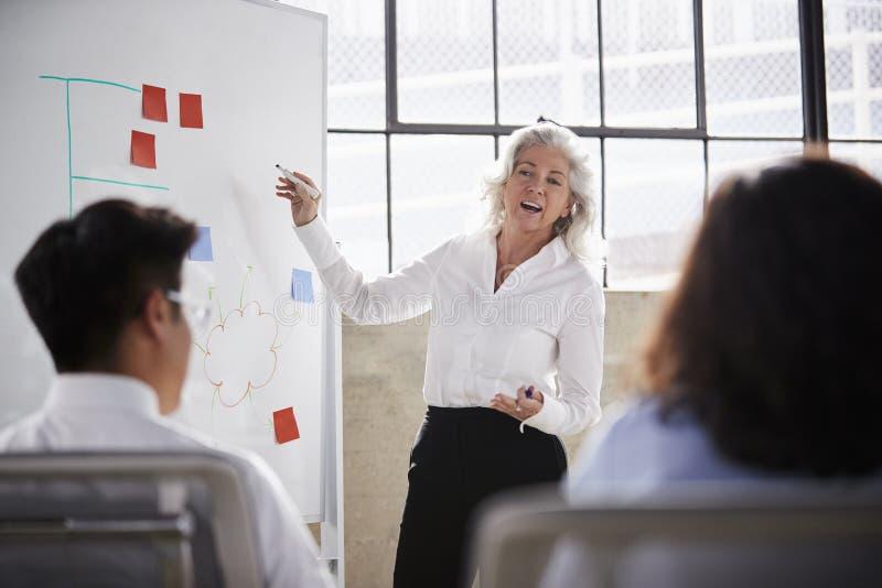 Hög affärskvinna som använder upp whiteboard i mötet, slut fotografering för bildbyråer