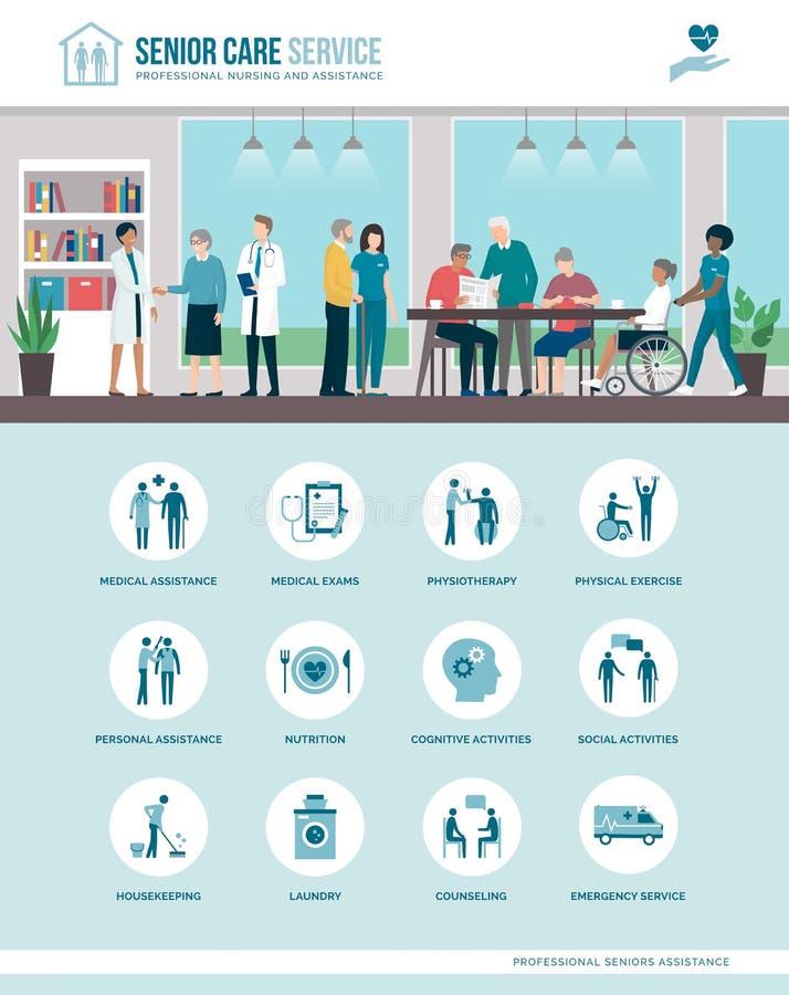Hög omsorgservice på vårdhemmet vektor illustrationer