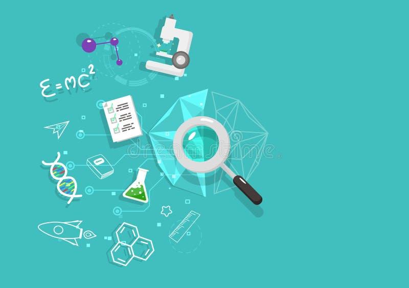 Höger hjärna, mening som kartlägger, tänkande logikvetenskapsbegrepp, plan design och polygon, vektor för idékreativitetbakgrund stock illustrationer