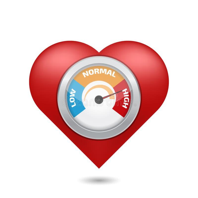 Högt blodtryckbegrepp också vektor för coreldrawillustration royaltyfri illustrationer