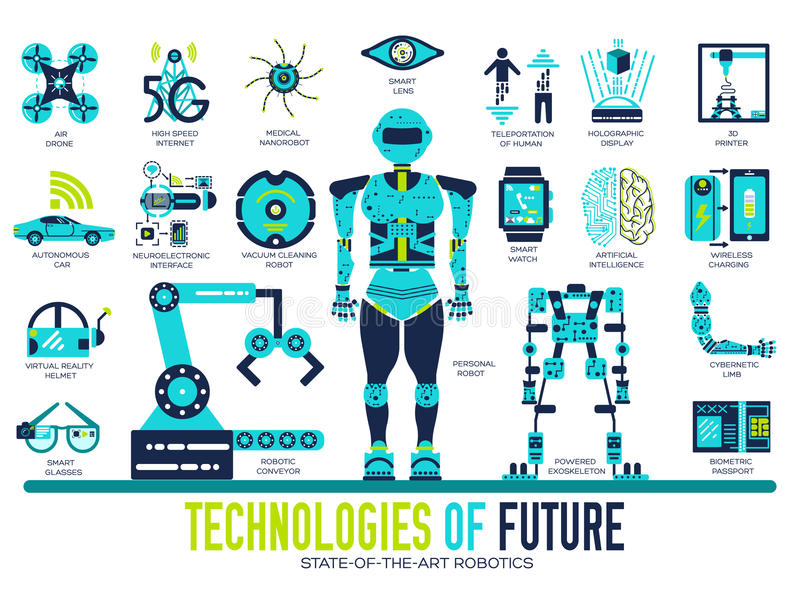 Högvärdig kvalitets- uppsättning för design för framtidslägenhetsamling I morgon minimalistic symbolpacke modern teknologimall vektor illustrationer