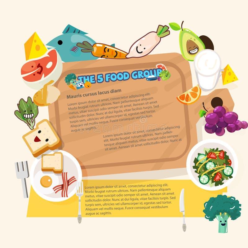 Hölzerne Hackklotzeinfassung durch fünf gesunde Nahrungsmittel Co der Lebensmittelgruppe lizenzfreie abbildung