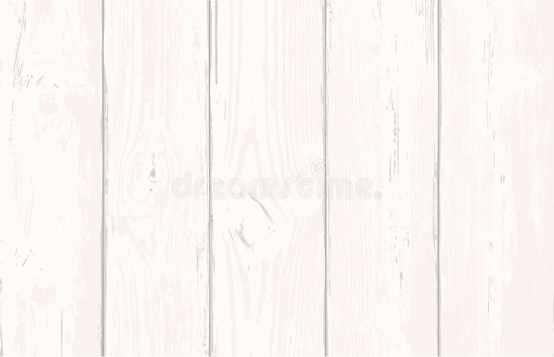 Hölzerne Plankenüberlagerungsbeschaffenheit für Ihr Design Schäbiger schicker Hintergrund Einfach, hölzernen Hintergrund zu redig lizenzfreie stockfotos
