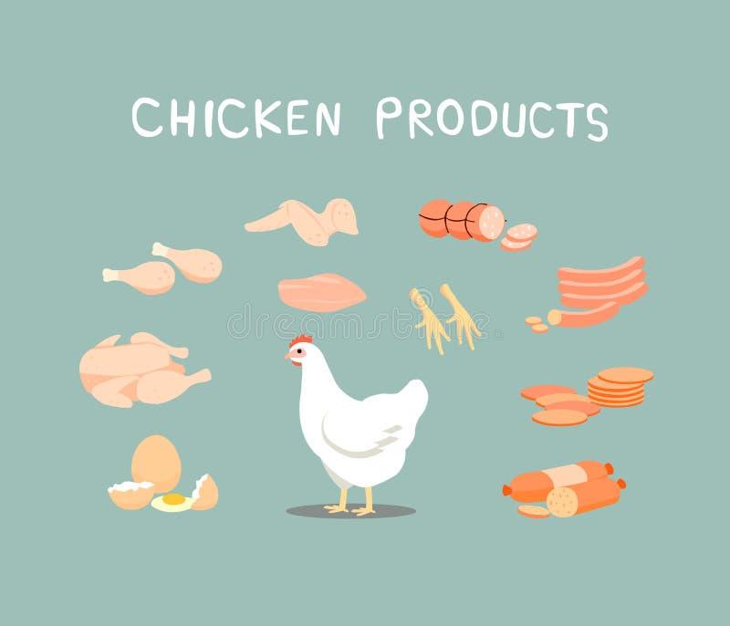 Hühnerprodukte ist- es eine populäre Nahrung Hühnerprodukten können verarbeitet werden eine Vielzahl von Arten stock abbildung