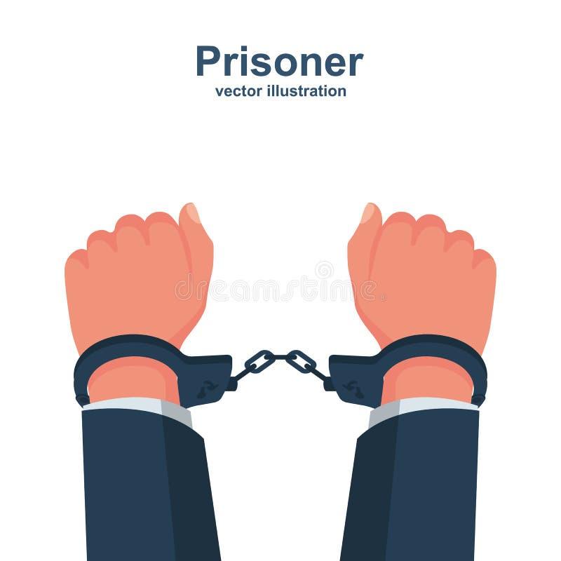 H?nder i handbojor Mänskligt i arrest vektor illustrationer