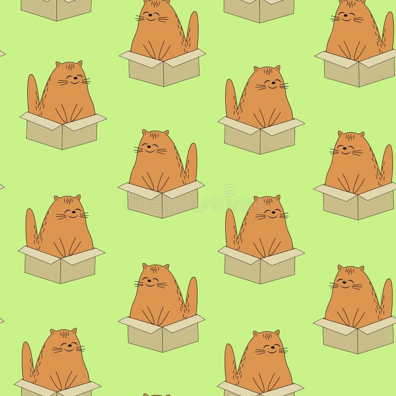 H?rliga id?rika textiler Bild av original- kattungar E r stock illustrationer