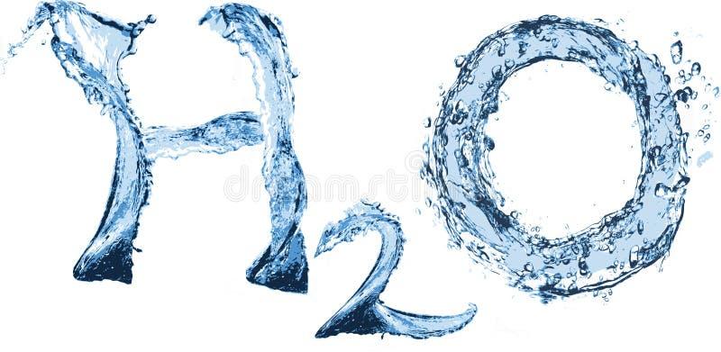 H2O stock abbildung