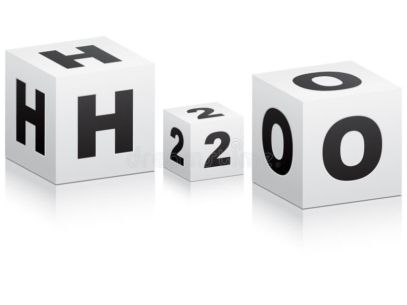 Download H2o formula stock vector. Image of atom, element, formula - 16797440