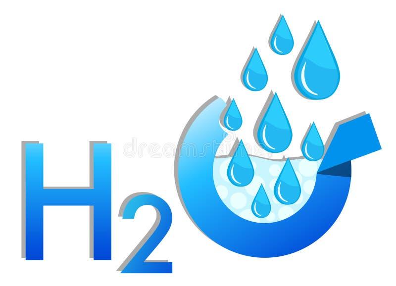 h2o-symbolvatten vektor illustrationer