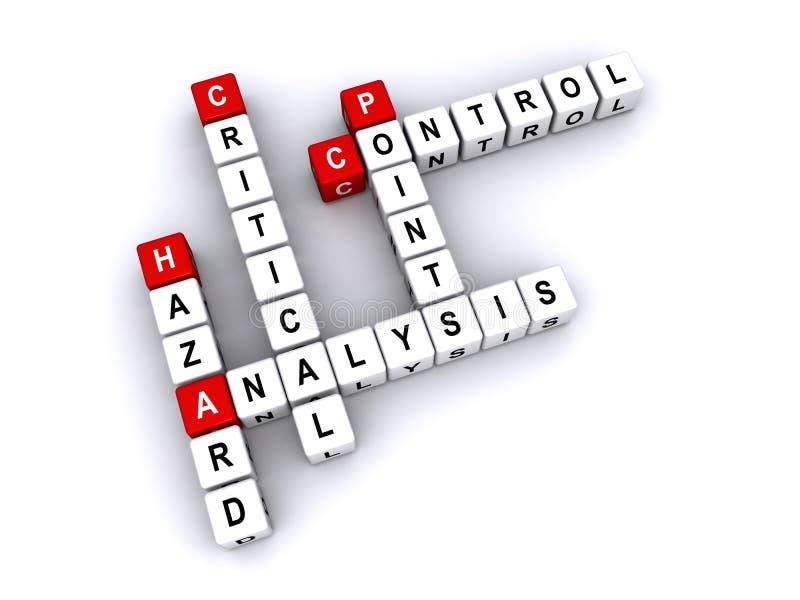 HAACP-analyse royalty-vrije illustratie