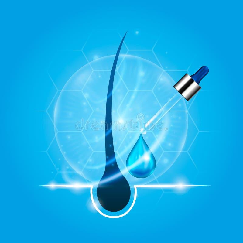 Haarverzorgingserum, dekkingsshampoo vector illustratie