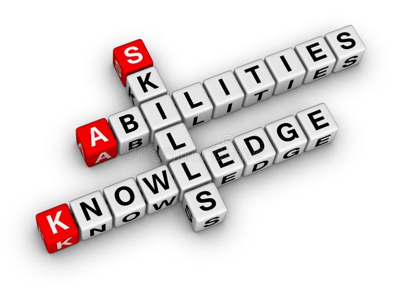 Habilidades, conocimiento, capacidades stock de ilustración