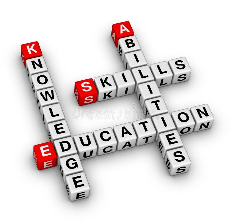 Habilidades, conocimiento, capacidades, educación ilustración del vector