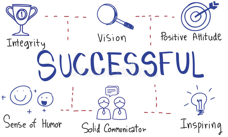 Habilidades do sucesso da liderança que tiram o conceito gráfico ilustração royalty free