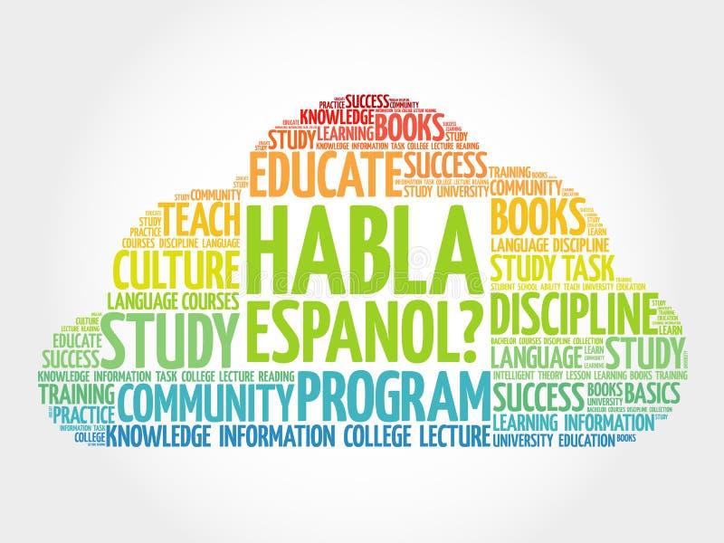 Habla Espanol? Wortwolke vektor abbildung
