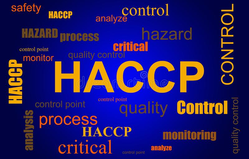 HACCP food safety process word cloud. HACCP  Hazard Analysis and Critical Control Points  food safety process word cloud illustration royalty free stock photography