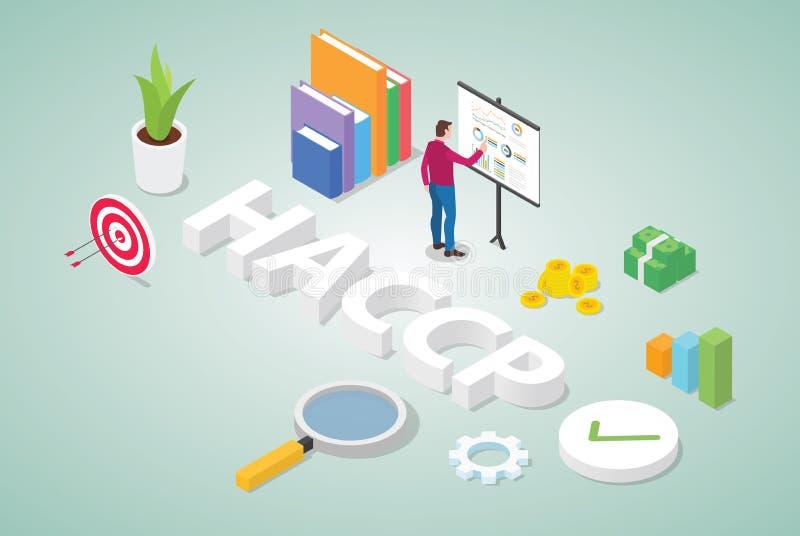 Haccp zagrożenia analiza i krytyczny kontrolnych punktów biznesowy pojęcie dla zarządzania ryzykiem z isometric nowożytnym mieszk ilustracji