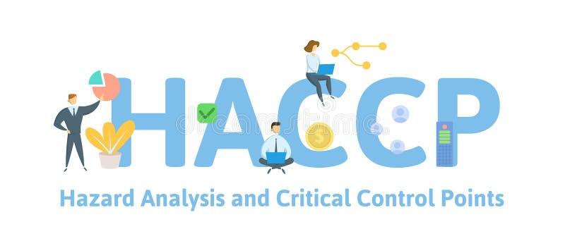 HACCP, zagrożenie analiza i Krytyczny Kontrolny punkt, Pojęcie z ludźmi, słowami kluczowymi i ikonami, P?aska wektorowa ilustracj ilustracji
