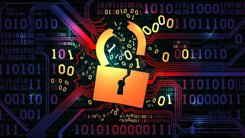 Hacka den abstrakta firewallen, antivirus, datorskydd Hackat lås mot bakgrunden av ett abstrakt futuristiskt elektroniskt vektor illustrationer