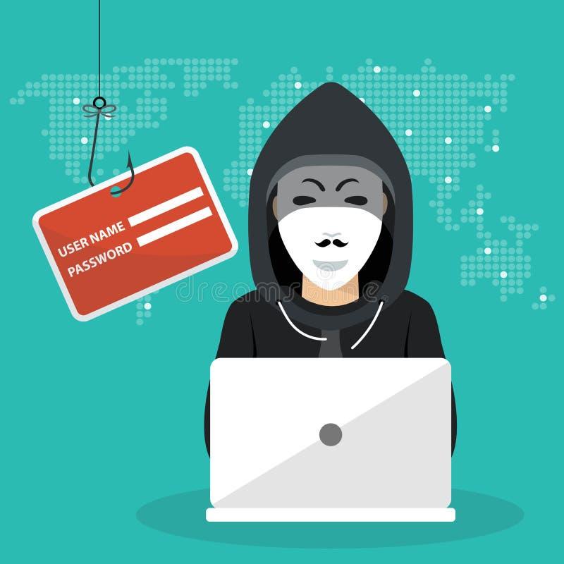 Hacka phishing attack En hackersammanträde med varvöverkanten och dataintrånghemlighetdata stock illustrationer