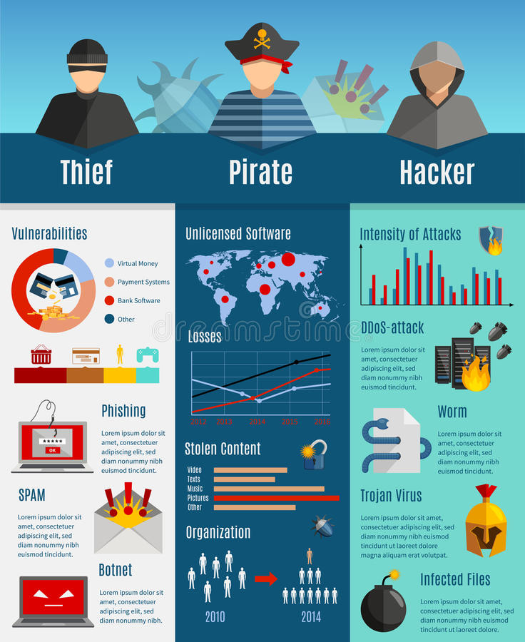Hacker Infographics Layout stock illustration