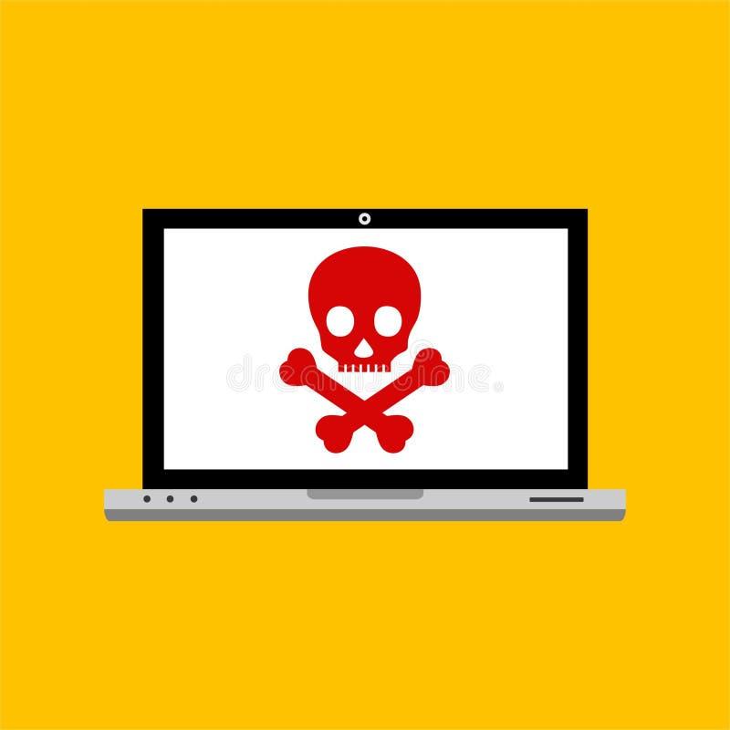 Hacker internet computer security technology flat concept. Hacker activity computer.Alert notification on laptop computer ,. Malware concept, spam data, fraud vector illustration