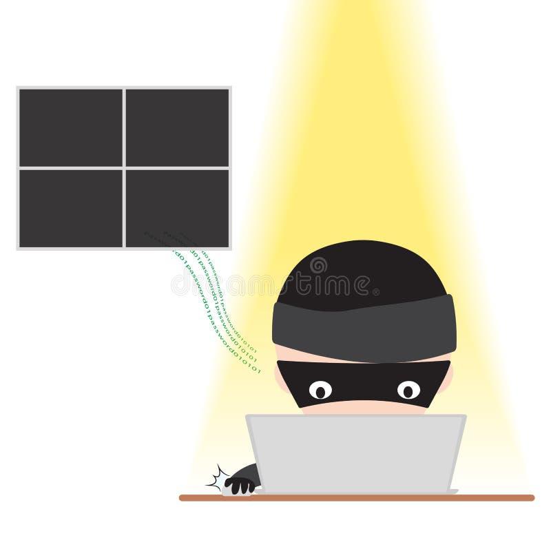 Hacker pracuje na notatniku z internetem siekać hasło dane dla sieci pojęcia online i próbą ochrony i bezpieczeństwa, dalej royalty ilustracja