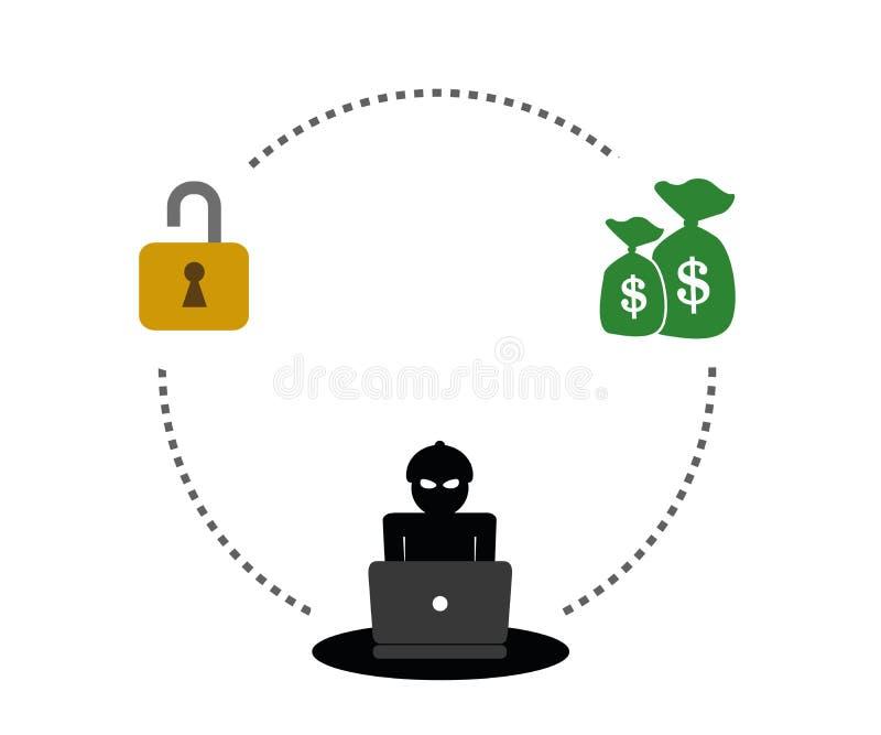 Hacker w masce robi pieniądze ilustracja wektor