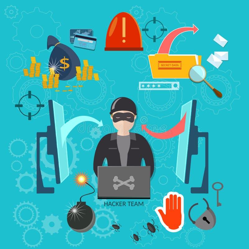 Hackera pojęcie sieka konto kraść hasło wirusy ilustracja wektor