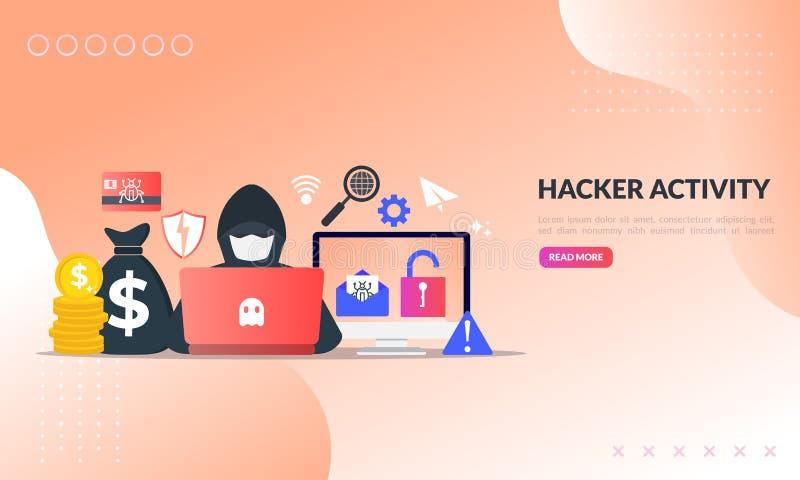 Hackertätigkeitskonzept, Sicherheit, die, on-line-Diebstahl, Verbrecher, Einbrecher tragen die schwarzen Masken, persönliche Info lizenzfreie abbildung