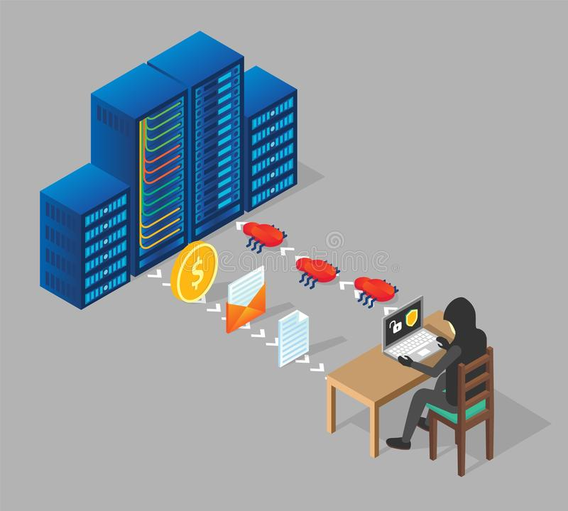 Hacking server vector isometric illustration. Hacking server process flowchart. Vector isometric illustration. Anonymous hacker programmer wearing hooded royalty free illustration