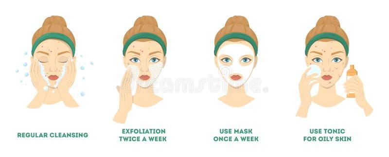Haga frente a los pasos del limpiamiento y del cuidado para el tratamiento del acné ilustración del vector