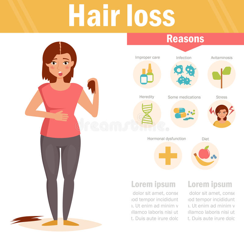 Hair loss. Woman. Hair loss. Reasons. Woman holds lock of hair in hand. Isolated art on white background. Vector. Cartoon. Flat. For websites, brochures vector illustration