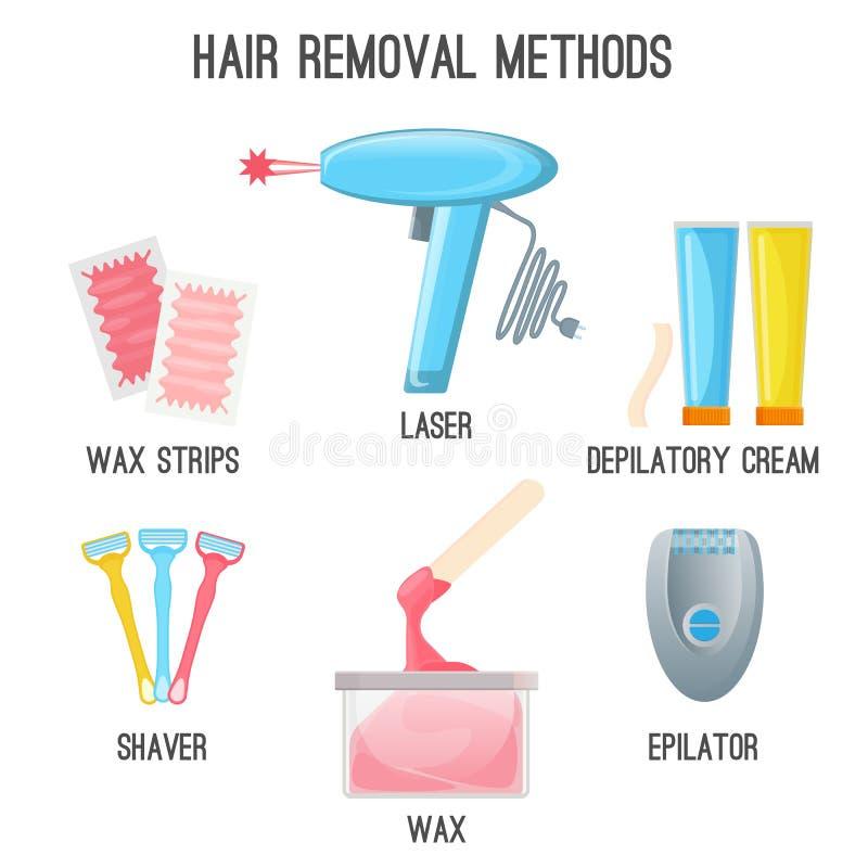 Epilation  Depilation  Sugaring  Hair Removal Method Symbol Stock Vector