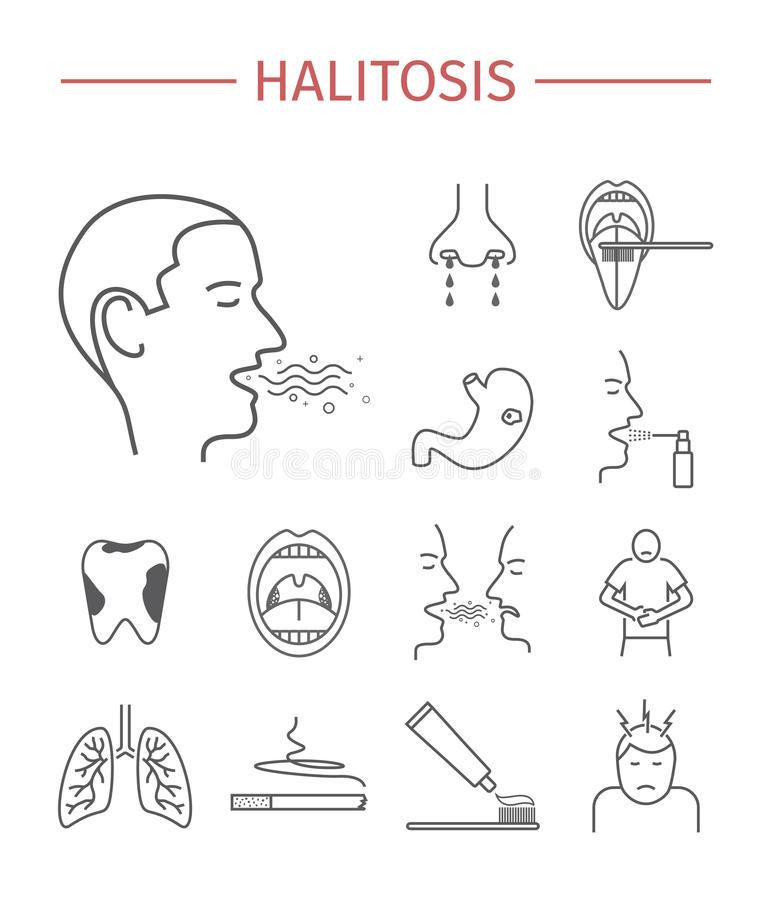 halitosis Síntomas, tratamiento Línea iconos fijados Vector libre illustration